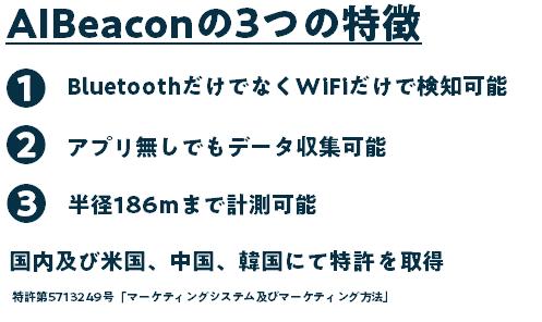 AIBeaconの3つの特徴
